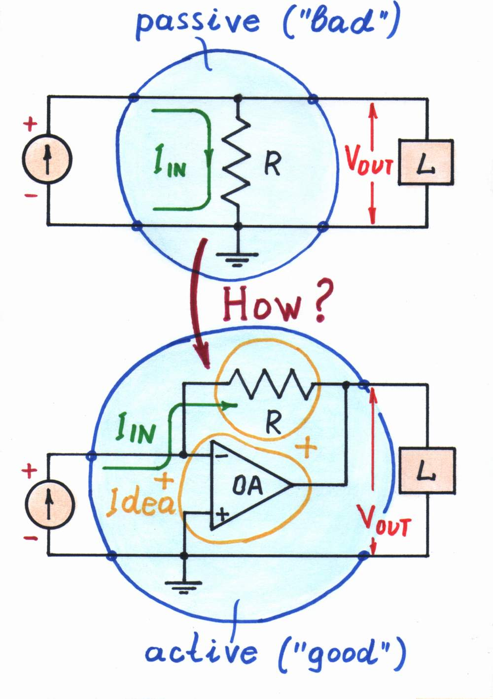 How To Transform The Passive Current Voltage Converter Into An 741 Amplifier Circuit Inventing Circuits On Whiteboard