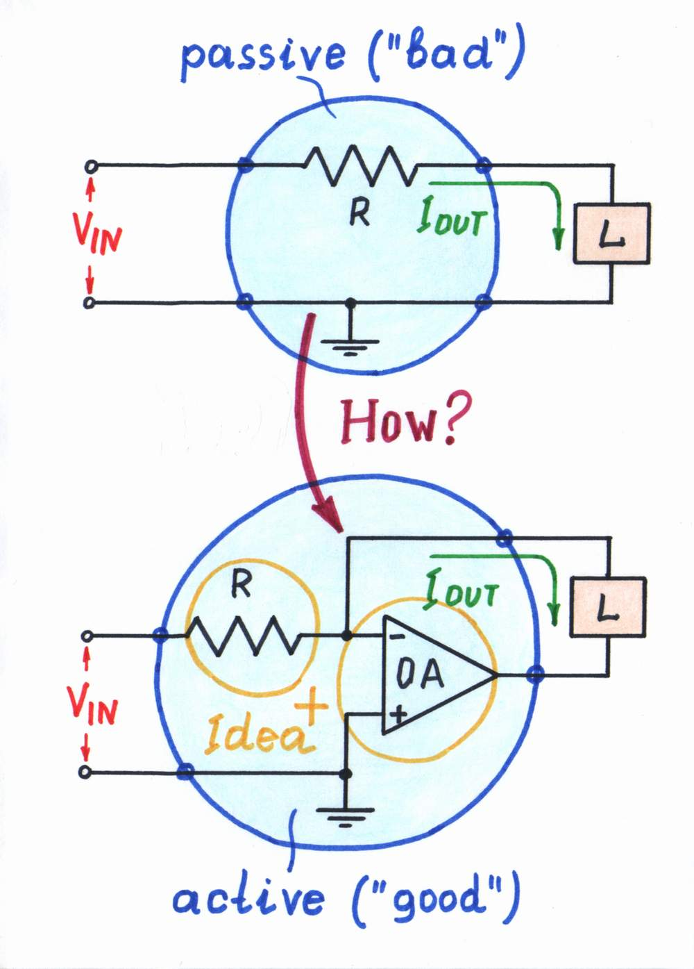Circuit Stories On The Whiteboard Master Table Of Contents Active Transimpedance Amplifier Op Amp Inverting Voltage To Current Converter Click Image View