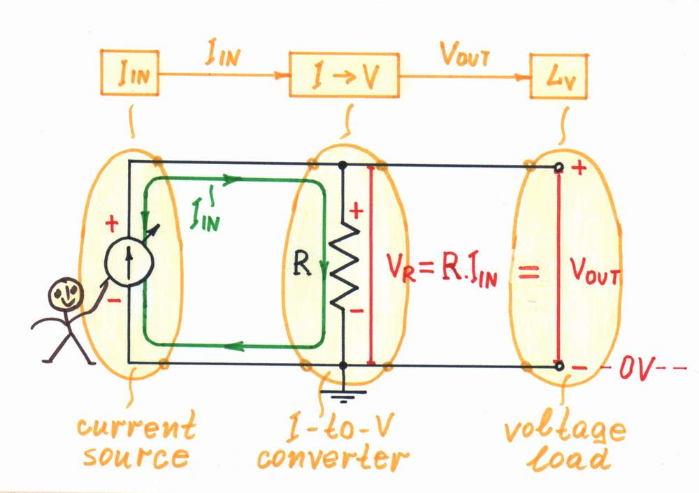 Voltagetocurrent Converter A Linear Circuit With Transfer Ratio K