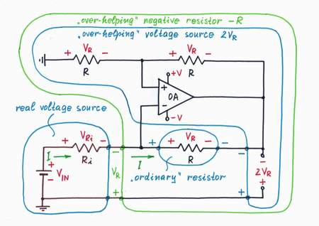 If we connect a voltage divider (with K = 0.5) to the non-inverting input of a transimpedance amplifier, we will make the op-amp 'over-compensate' twice the voltage drop VR; thus we will get a negative resistance -R. Click to view full-size picture.