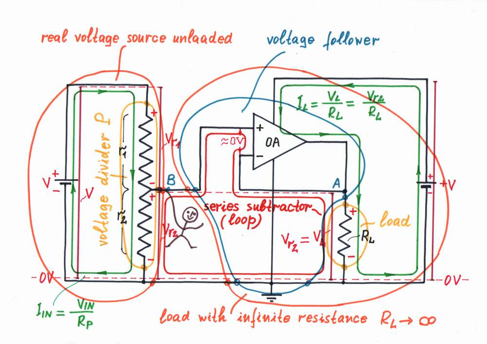 how to compensate resistive losses by parallel connected negativein a voltage follower arrangement, the op amp compensates the load resistance even when