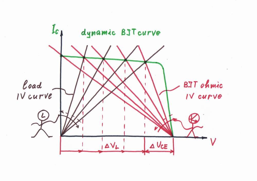 understanding how the bipolar junction transistor bjt works Ece 3040 - bipolar junction transistors (bjt): part 1 qualitative understanding -how do they work reading.