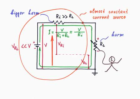 What is the idea behind simple current source at a real load the simple current source sonsists of a voltage source and a humble resistor connected in series sciox Images